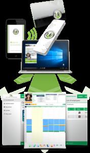 AIS TnA WEB aplikacija